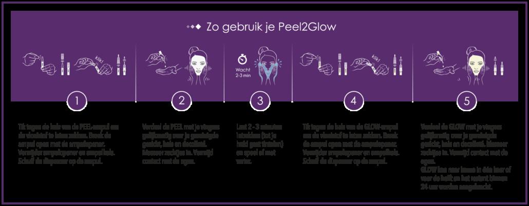 Peel2Glow-gebruiksaanwijzing